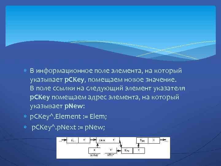 В информационное поле элемента, на который указывает p. CKey, помещаем новое значение. В