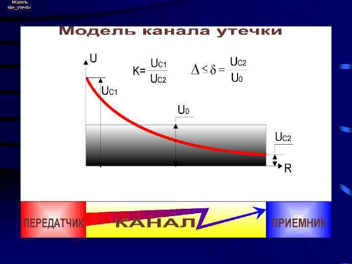 Модель кан_утечки
