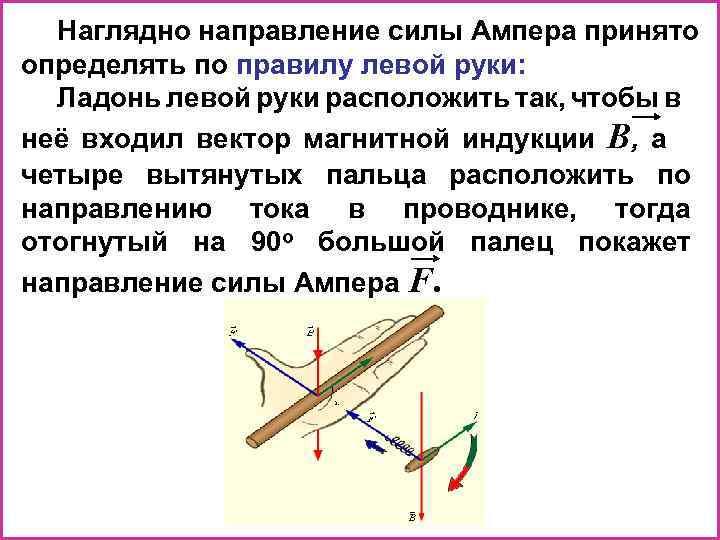 Наглядно направление силы Ампера принято определять по правилу левой руки: Ладонь левой руки расположить