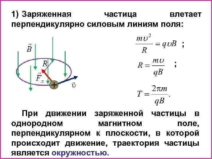 1) Заряженная частица влетает перпендикулярно силовым линиям поля: ; 1) ; ; ; 2)