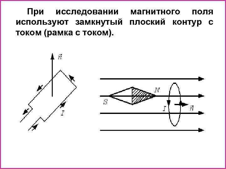 При исследовании магнитного поля используют замкнутый плоский контур с током (рамка с током).