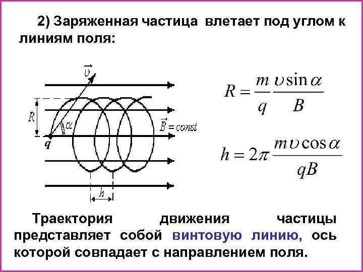 2) Заряженная частица влетает под углом к линиям поля: q Траектория движения частицы представляет