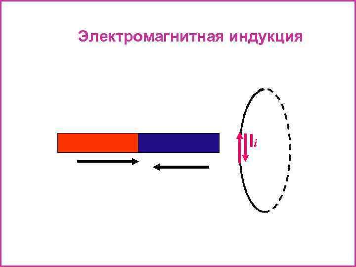 Электромагнитная индукция Ii