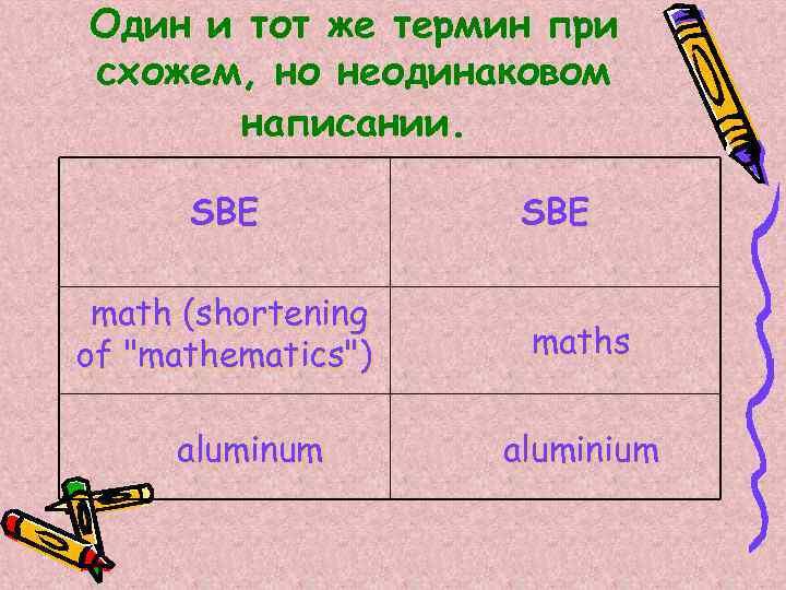 Один и тот же термин при схожем, но неодинаковом написании. SBE math (shortening of