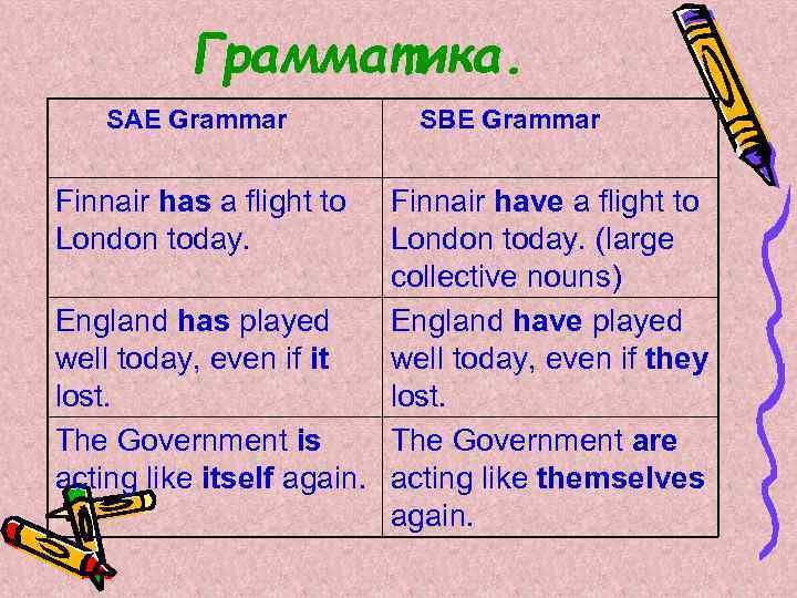 Грамматика. SAE Grammar Finnair has a flight to London today. SBE Grammar Finnair have