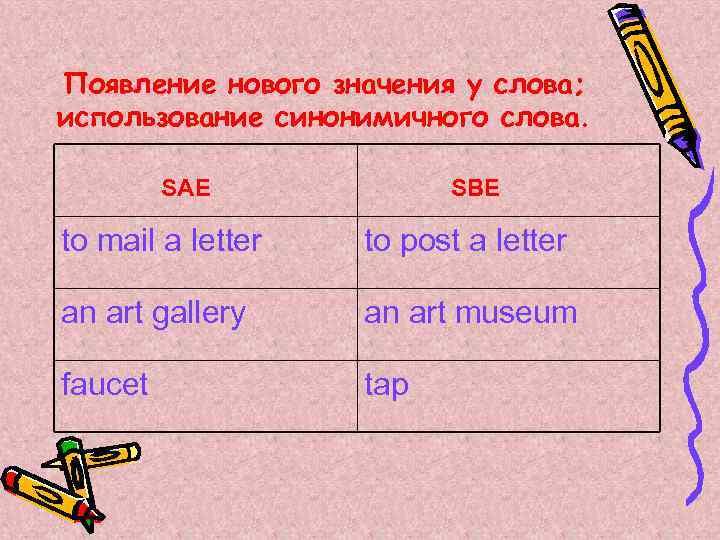 Появление нового значения у слова; использование синонимичного слова. SAE SBE to mail a letter