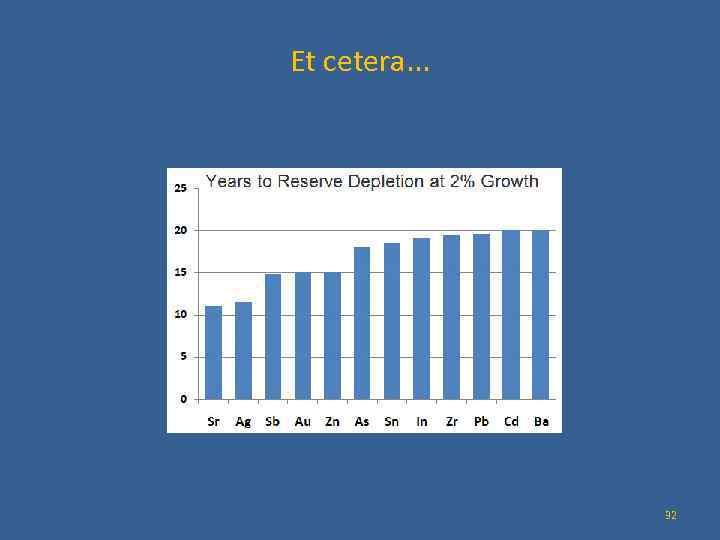 Et cetera. . . Quelle : BP & BGR 32