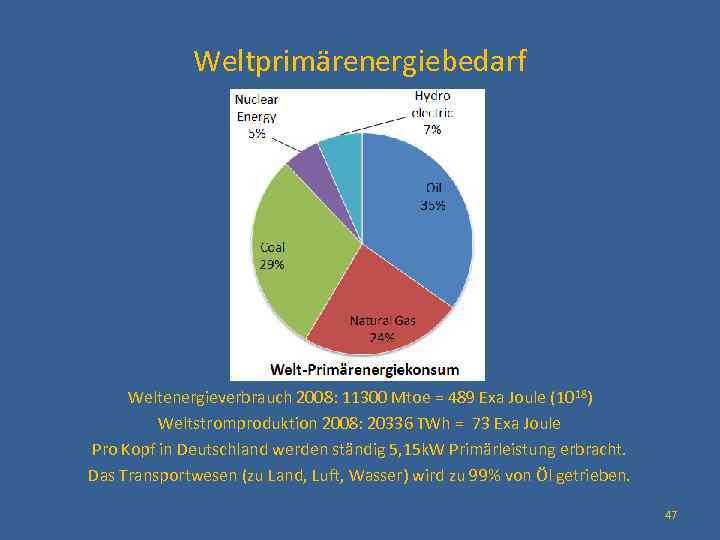 Weltprimärenergiebedarf Weltenergieverbrauch 2008: 11300 Mtoe = 489 Exa Joule (10 18) Weltstromproduktion 2008: 20336