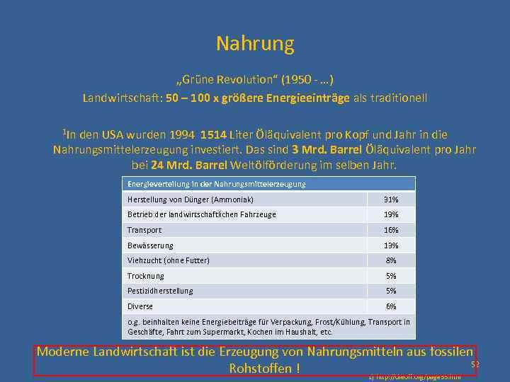"""Nahrung """"Grüne Revolution"""" (1950 - …) Landwirtschaft: 50 – 100 x größere Energieeinträge als"""