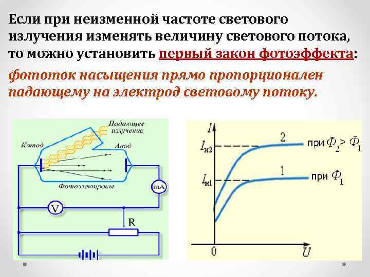 оформлении спальни внешний фотоэффект график россии огромное количество