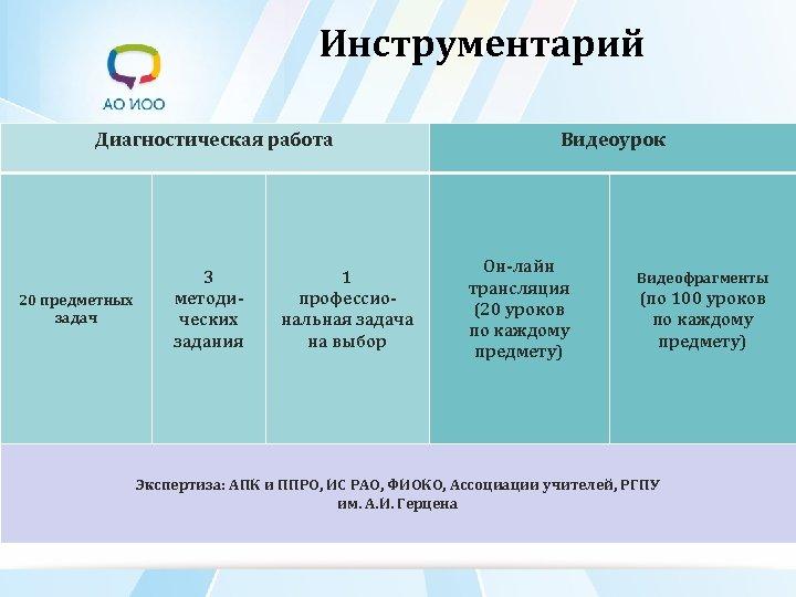 Инструментарий Диагностическая работа 20 предметных задач 3 методических задания 1 профессиональная задача на выбор