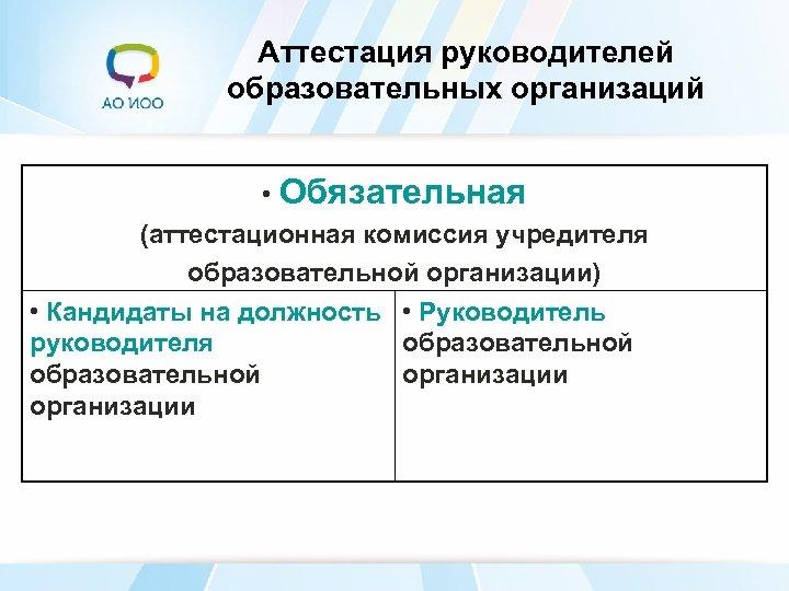 Аттестация руководителей образовательных организаций • Обязательная (аттестационная комиссия учредителя образовательной организации) • Кандидаты на