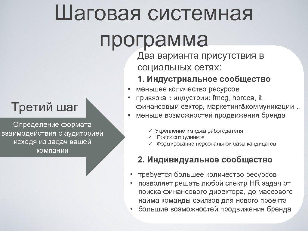 Шаговая системная программа Два варианта присутствия в социальных сетях: 1. Индустриальное сообщество Третий шаг