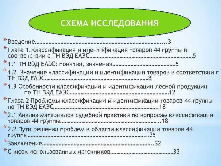 СХЕМА ИССЛЕДОВАНИЯ * Введение……………………………………. . . 3 * Глава 1. Классификация и идентификация товаров