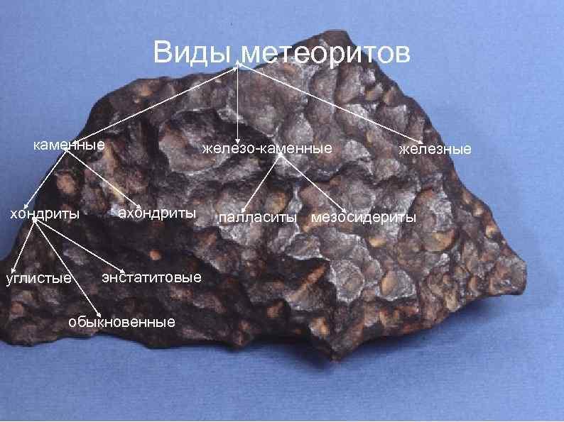 Виды метеоритов каменные хондриты углистые железо-каменные ахондриты энстатитовые обыкновенные железные палласиты мезосидериты
