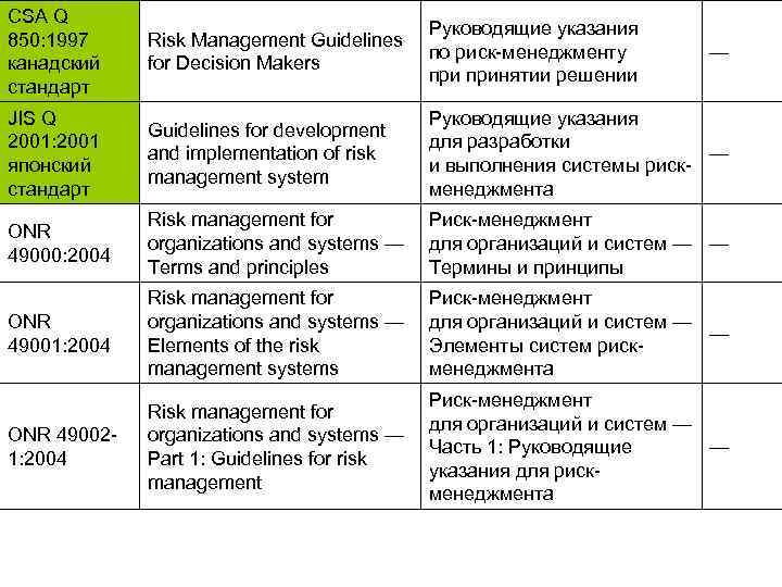 tools used to enhance decision making in risk management and quality management Making quality decisions - key factors in determining health performance outcomes in medical and veterinary practice management - doctor-patient relationship crucial the quality of health, healthcare & well-being management decisions is determined by the nature of the relationship.