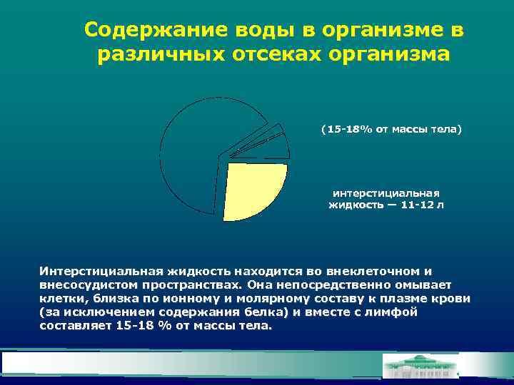 Содержание воды в организме в различных отсеках организма (15 -18% от массы тела) интерстициальная