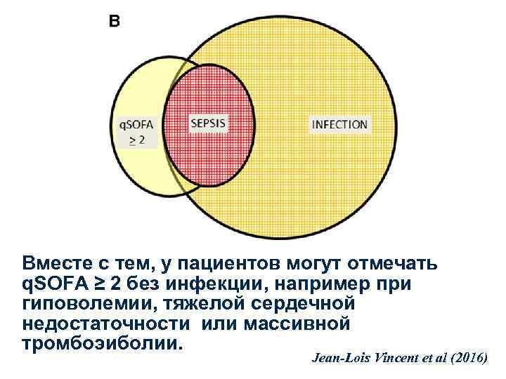Вместе с тем, у пациентов могут отмечать q. SOFA ≥ 2 без инфекции, например