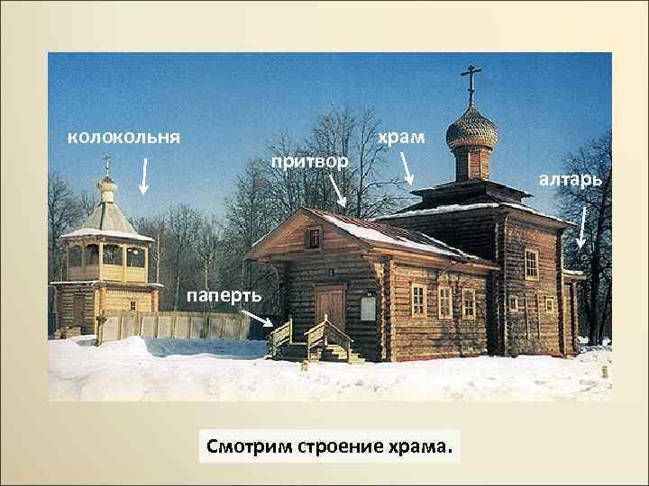 колокольня притвор храм паперть Смотрим строение храма. алтарь