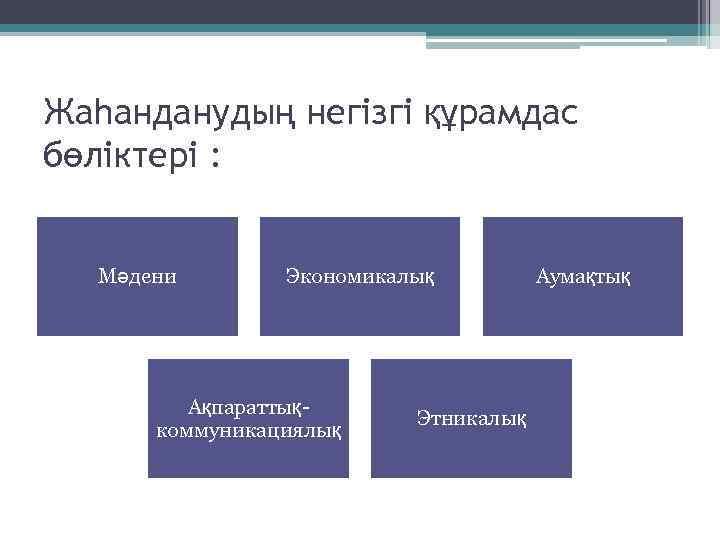 Жаһанданудың негізгі құрамдас бөліктері : Мәдени Экономикалық Ақпараттықкоммуникациялық Этникалық Аумақтық