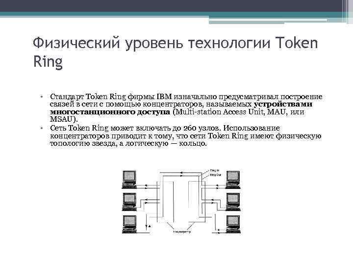 Физический уровень технологии Token Ring • Стандарт Token Ring фирмы IBM изначально предусматривал построение