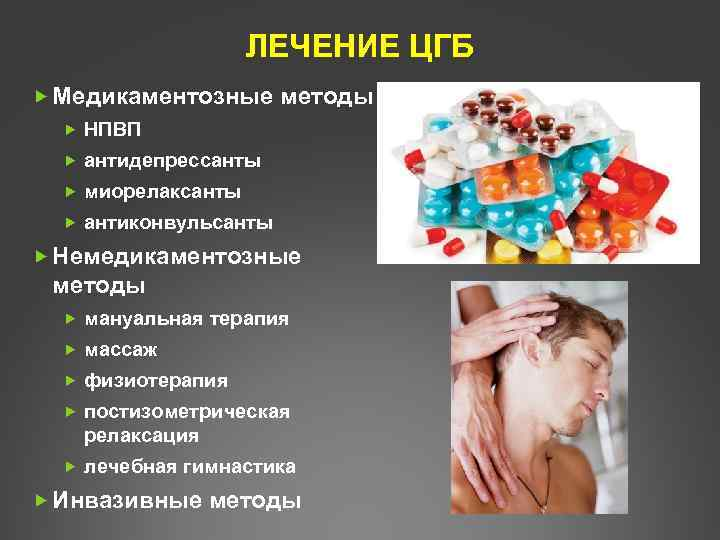 ЛЕЧЕНИЕ ЦГБ Медикаментозные методы НПВП антидепрессанты миорелаксанты антиконвульсанты Немедикаментозные методы мануальная терапия массаж физиотерапия