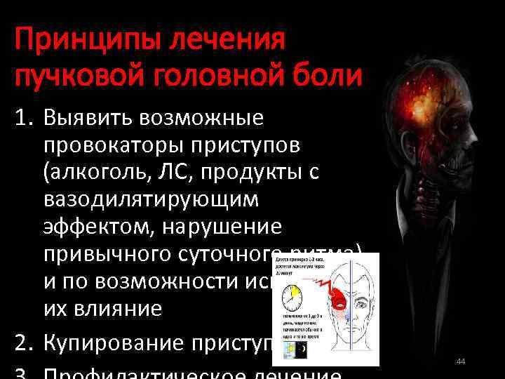 Принципы лечения пучковой головной боли 1. Выявить возможные провокаторы приступов (алкоголь, ЛС, продукты с