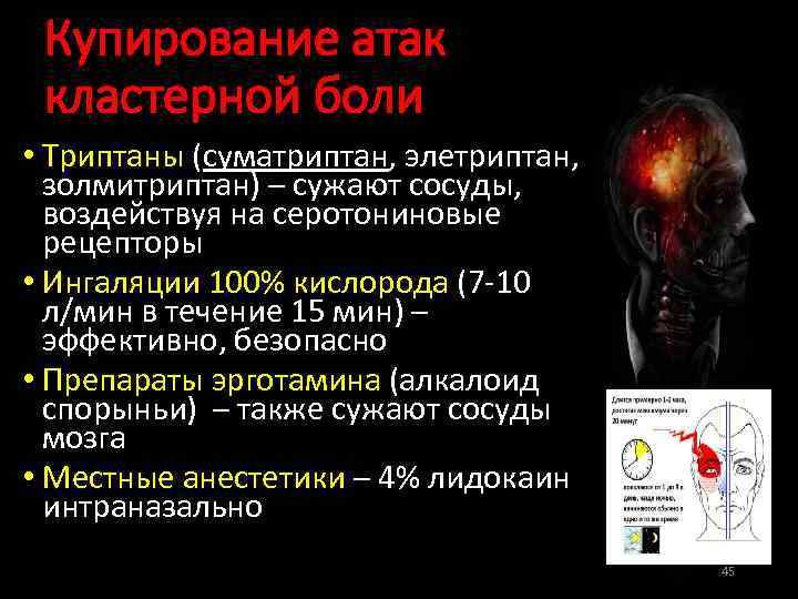 Купирование атак кластерной боли • Триптаны (суматриптан, элетриптан, золмитриптан) – сужают сосуды, воздействуя на