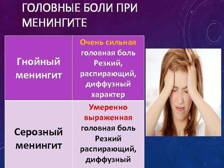 ГОЛОВНЫЕ БОЛИ ПРИ МЕНИНГИТЕ Гнойный менингит Серозный менингит Очень сильная головная боль Резкий, распирающий,