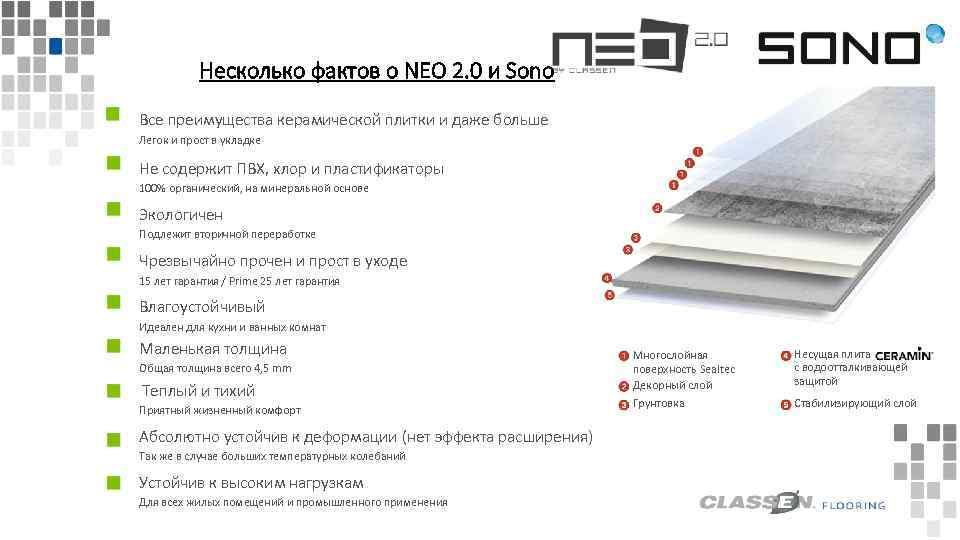 Несколько фактов о NEO 2. 0 и Sono Все преимущества керамической плитки и даже