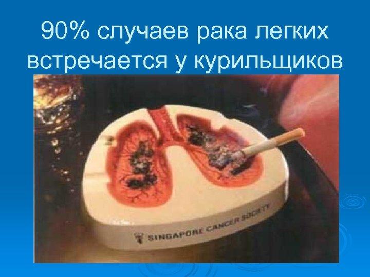 90% случаев рака легких встречается у курильщиков