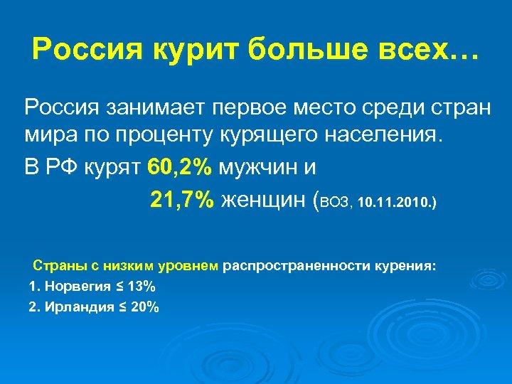 Россия курит больше всех… Россия занимает первое место среди стран мира по проценту курящего