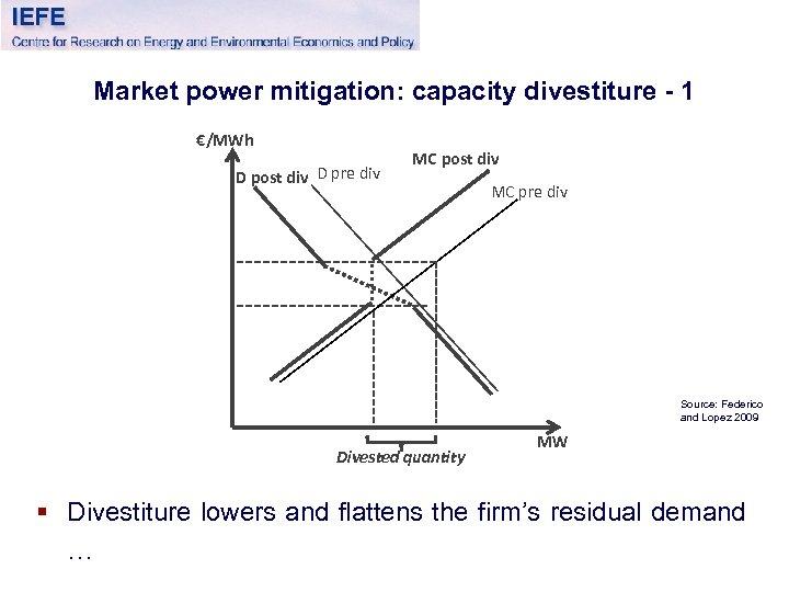 Market power mitigation: capacity divestiture - 1 €/MWh D post div D pre div