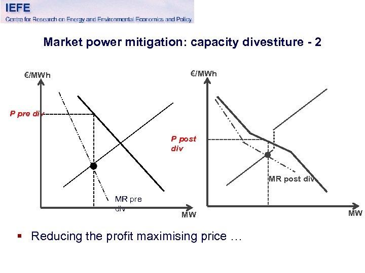Market power mitigation: capacity divestiture - 2 €/MWh P pre div P post div