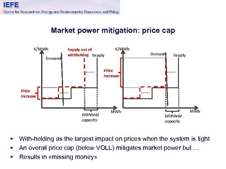 Market power mitigation: price cap €/MWh Demand Supply net of withholdng Supply €/MWh Demand
