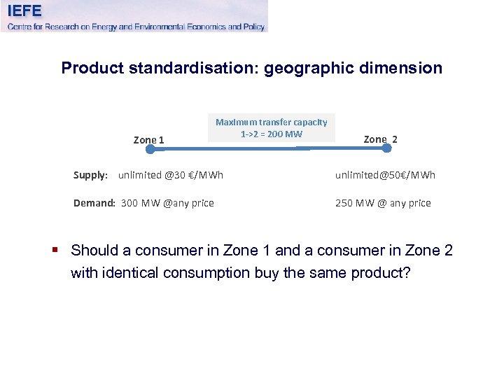 Product standardisation: geographic dimension Zone 1 Maximum transfer capacity 1 ->2 = 200 MW