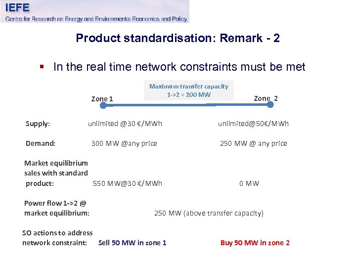 Product standardisation: Remark - 2 § In the real time network constraints must be