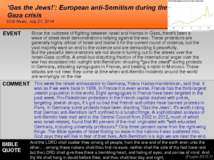 'Gas the Jews!': European anti-Semitism during the Gaza crisis VOX News, July 21, 2014