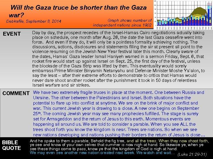 Will the Gaza truce be shorter than the Gaza war? Debkafile, September 8, 2014