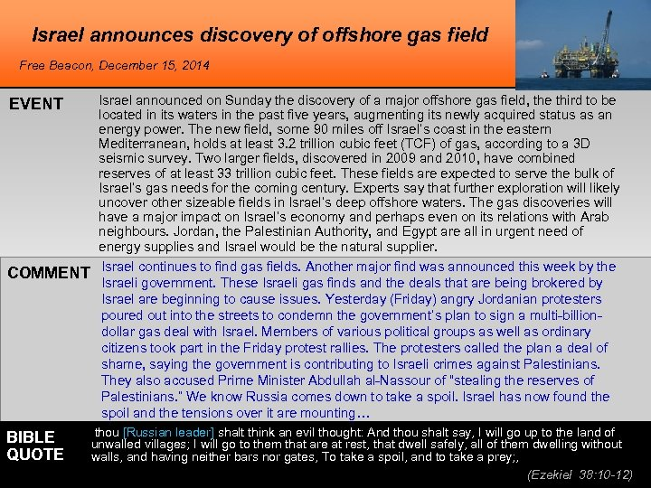 Israel announces discovery of offshore gas field Free Beacon, December 15, 2014 EVENT Israel