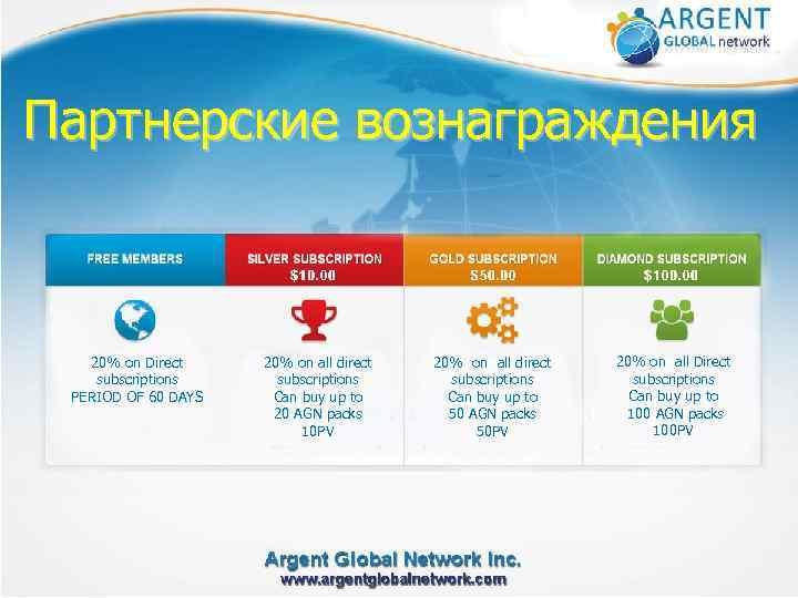 Партнерские вознаграждения 20% on Direct subscriptions PERIOD OF 60 DAYS 20% on all direct