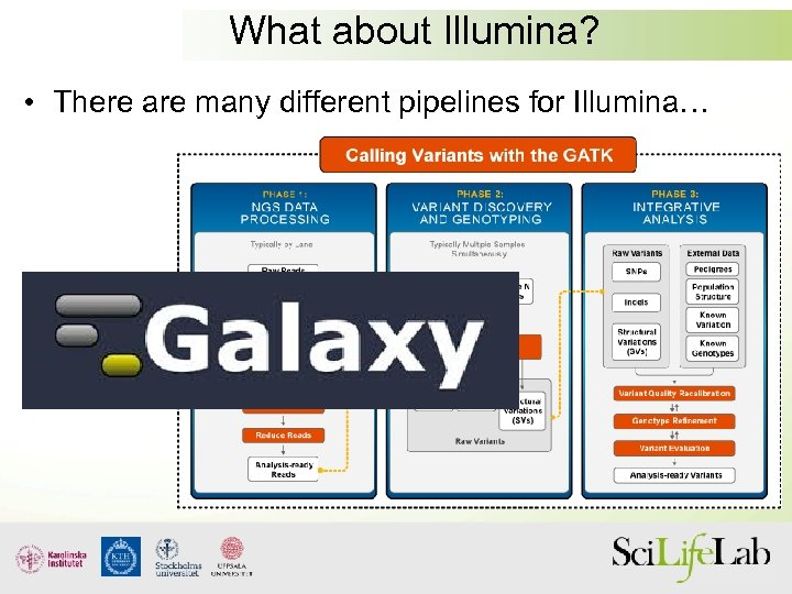 What about Illumina? • There are many different pipelines for Illumina…