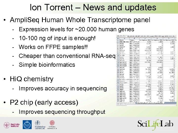 Ion Torrent – News and updates • Ampli. Seq Human Whole Transcriptome panel -