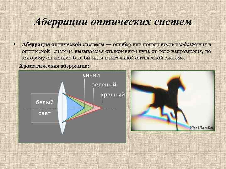 Аберрации оптических систем • Аберрация оптической системы — ошибка или погрешность изображения в оптической