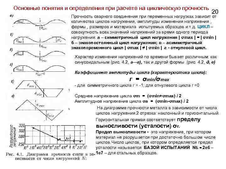 Основные понятия и определения при расчете на циклическую прочность 20 Прочность сварного соединения при