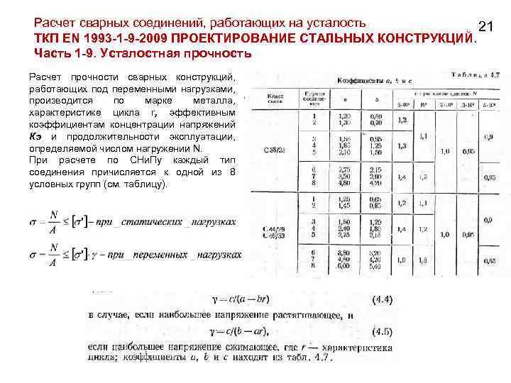 Расчет сварных соединений, работающих на усталость 21 ТКП EN 1993 -1 -9 -2009 ПРОЕКТИРОВАНИЕ