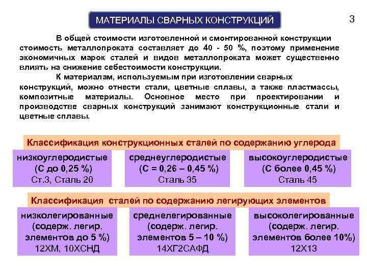 МАТЕРИАЛЫ СВАРНЫХ КОНСТРУКЦИЙ 3 В общей стоимости изготовленной и смонтированной конструкции стоимость металлопроката составляет