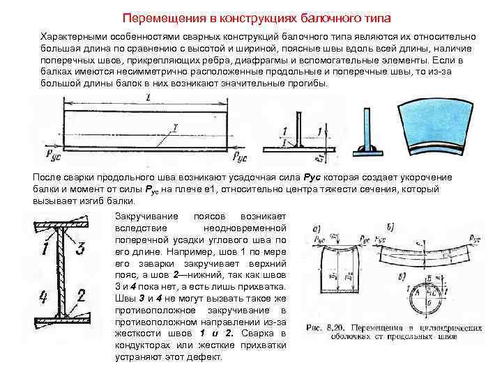 Перемещения в конструкциях балочного типа Характерными особенностями сварных конструкций балочного типа являются их относительно