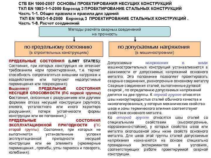СТБ EН 1990 -2007 ОСНОВЫ ПРОЕКТИРОВАНИЯ НЕСУЩИХ КОНСТРУКЦИЙ ТКП EN 1993 -1 -1 -2009