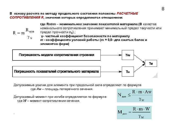 8 В основу расчета по методу предельного состояния положены РАСЧЕТНЫЕ СОПРОТИВЛЕНИЯ R, значения которых
